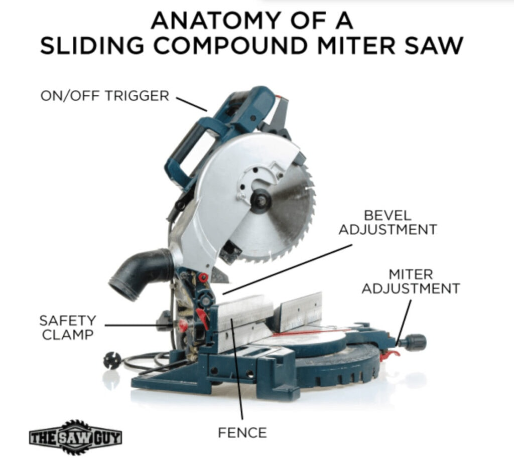 Best Miter Saw Diagram